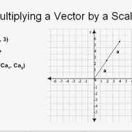 Multiplying Vectors by a Scalar