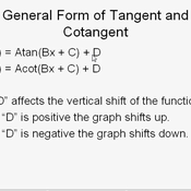 Vertically Shifting the Graph of Tangent and Cotangent
