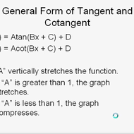 Stretching Tangent and Cotangent Vertically