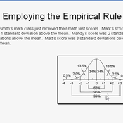 Employing the Empirical Rule