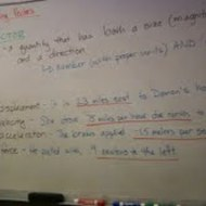 Understanding Vectors