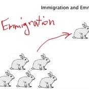 Immigration and Emigration