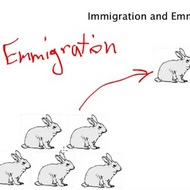 Immigration and Emigration