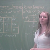 Polynomial Multiplication and Division