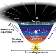 Ch 26.5 The Expanding Universe