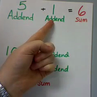 Addition Terms