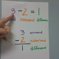 Subtraction Terms