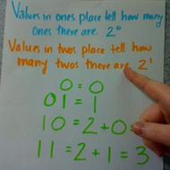 Calculating Binary Code 0-3