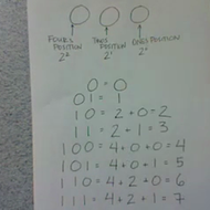 Calculating Binary Code 4-7