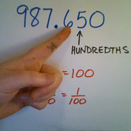 Hundredths