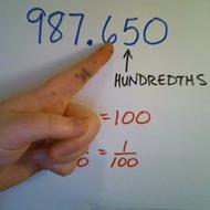 Hundredths