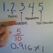 Specific Place Value of Decimals