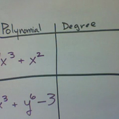 Determining Degree in Polynomials