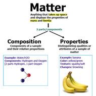 Ch 2.2 Physical Properties of Matter