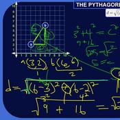 The Distance Formula and the Pythagorean Theorem