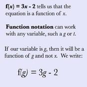 Equations Involving Function Notation