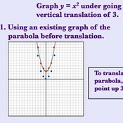Graphing Vertical Translations of Parabolas