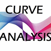 Section 3.4 - Analyzing Second Derivative (Part One)