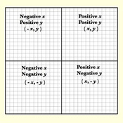 Positive and Negative Coordinates