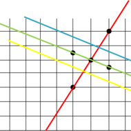 Finding Perpendicular and Parralel Lines