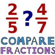 Comparing fractions by finding common denominators