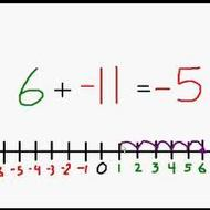 positive and negative numbers tutorial sophia learning