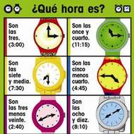 Telling time in Spanish Tutorial | Sophia Learning