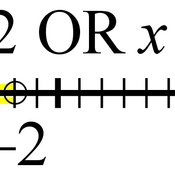 """Solving Compound Inequalities- """"OR"""" Statements"""