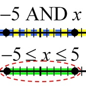 """Solving Compound Inequalities- """"AND"""" Statements"""