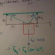Practice w/ Equilibrium