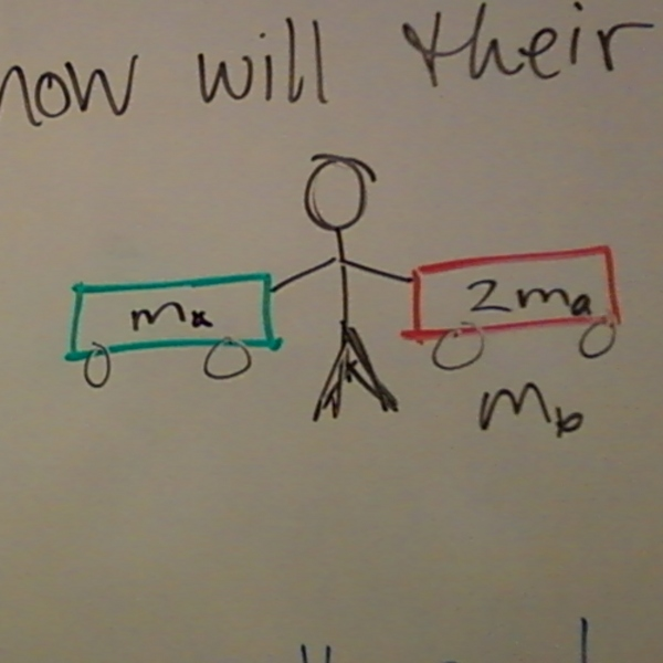Practice w/ Mass, Force, & Acceleration