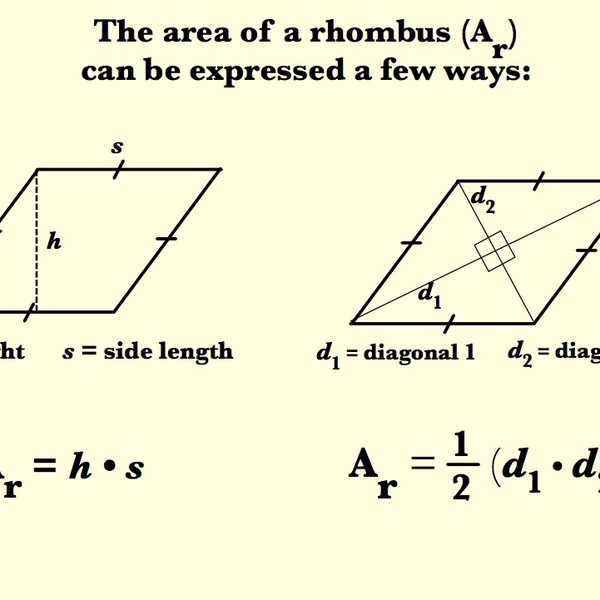 Area of a Rhombus