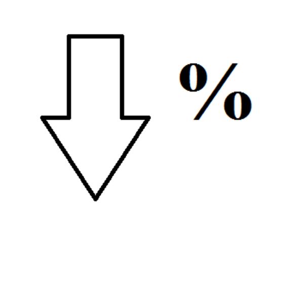 Decrease Percent of Change