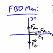 Representing Forces on a Free-Body Diagram