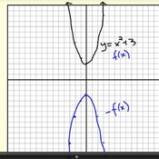 Graphing Reflections of Parabolas