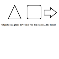 Planar Objects Have Only Two Dimensions