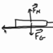 Mathematical Interpretation of Kinetic Friction