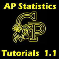 AP Statistics - Ch 1.1.1 What is Statistics?