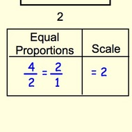 Scale and Similar Figures