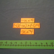 Reversing the Sign in Inequalities