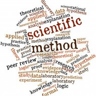 Scientific Method Video