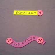 Substitution in Linear Equations