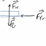 Mathematical Interpretation of Static Friction