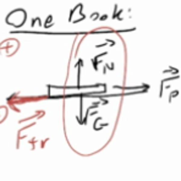 Static Friction & Normal Forces