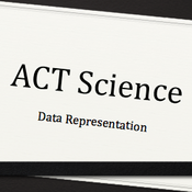 Data Representation Subsection of the ACT Science Test