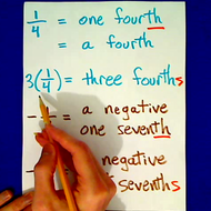 Writing Numbers as Words