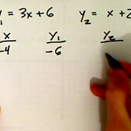 Practice Graphing Simultaneous Equations