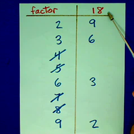 Factor Charts