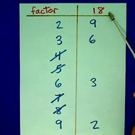 Factor Charts