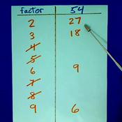 Constructing a Factor Chart